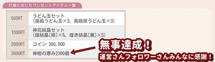絢爛大輪祭RTキャンペーン達成品お知らせ